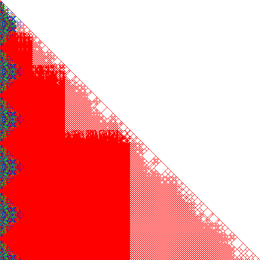 A picture of resolution 512 x 512 pixels depicting the entries of François Brunault's matrix